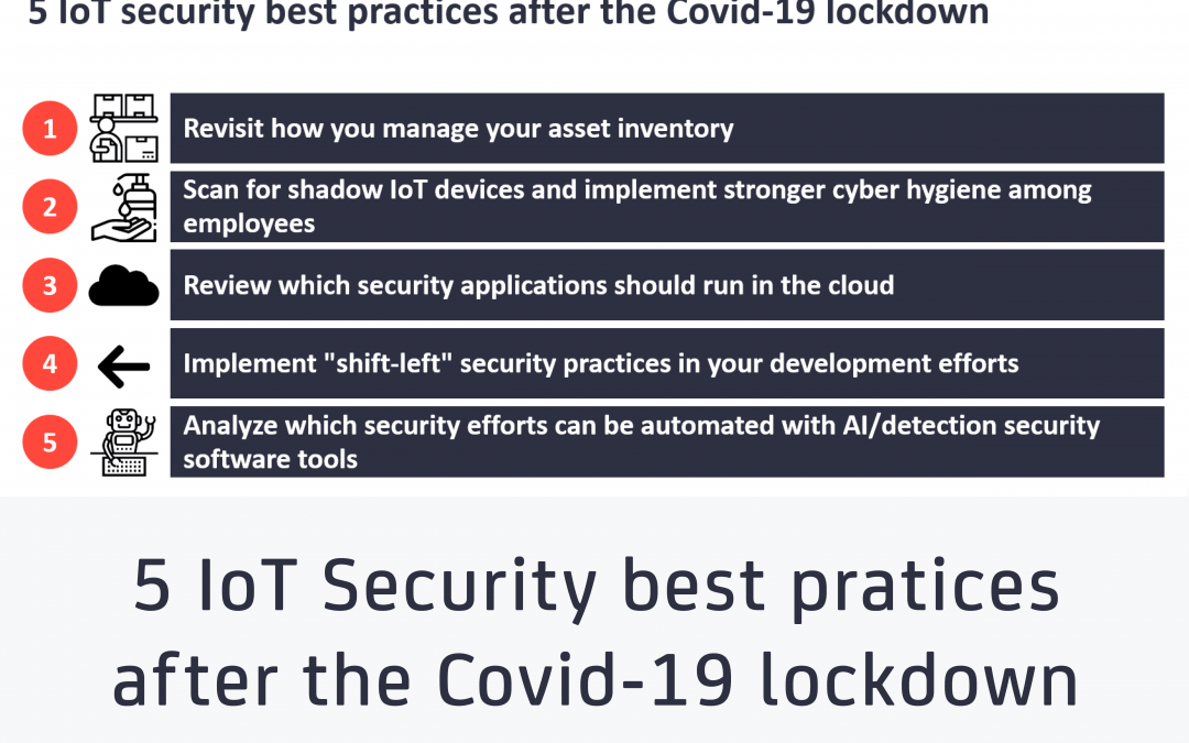 5 IoT Security best practices to consider after the Covid-19 lockdown
