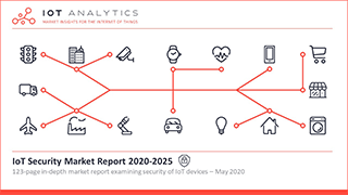 IoT Security Market Report 2020-2025 - Cover - Thumbnail