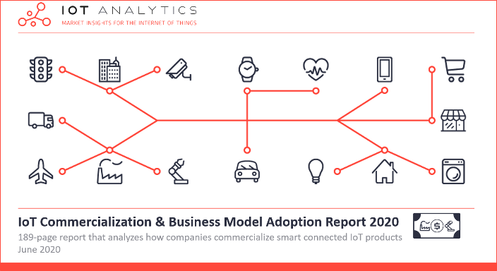 IoT Commercialization and Business Model Adoption Report 2020 Cover