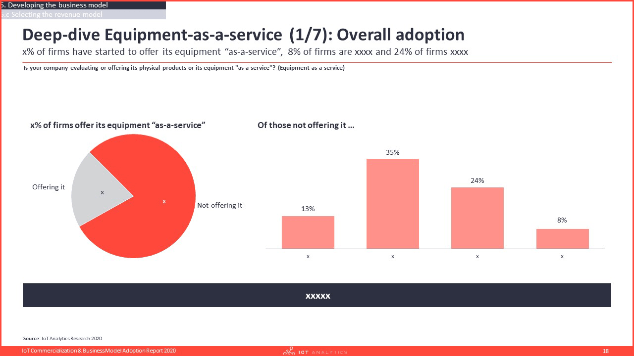 IoT-Commercialization-and-Business-Model-Adoption-Report-Deep-dive-EaaS-overall-adoption