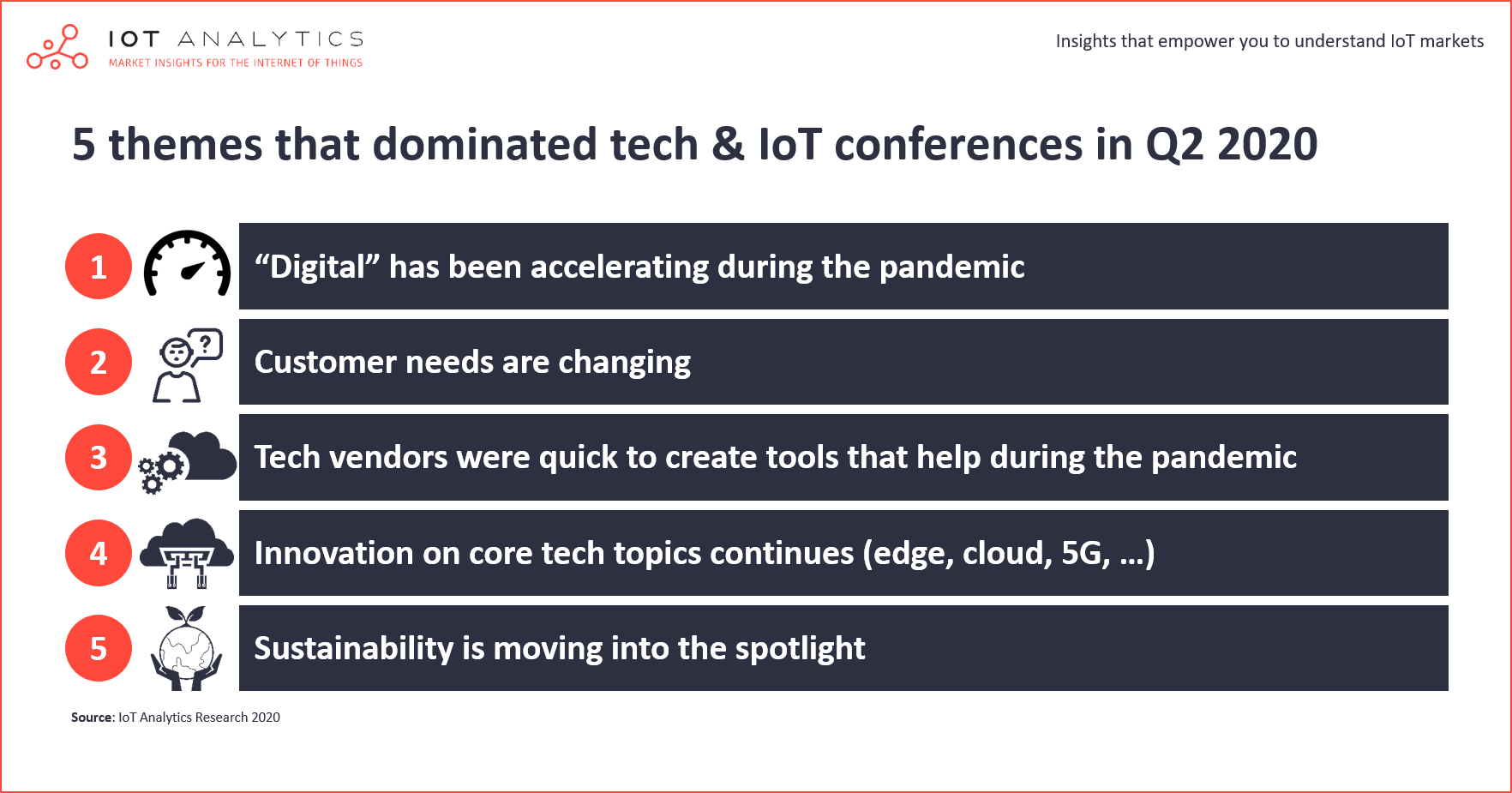 5 themes that dominated virtual tech and IoT conferences 2020
