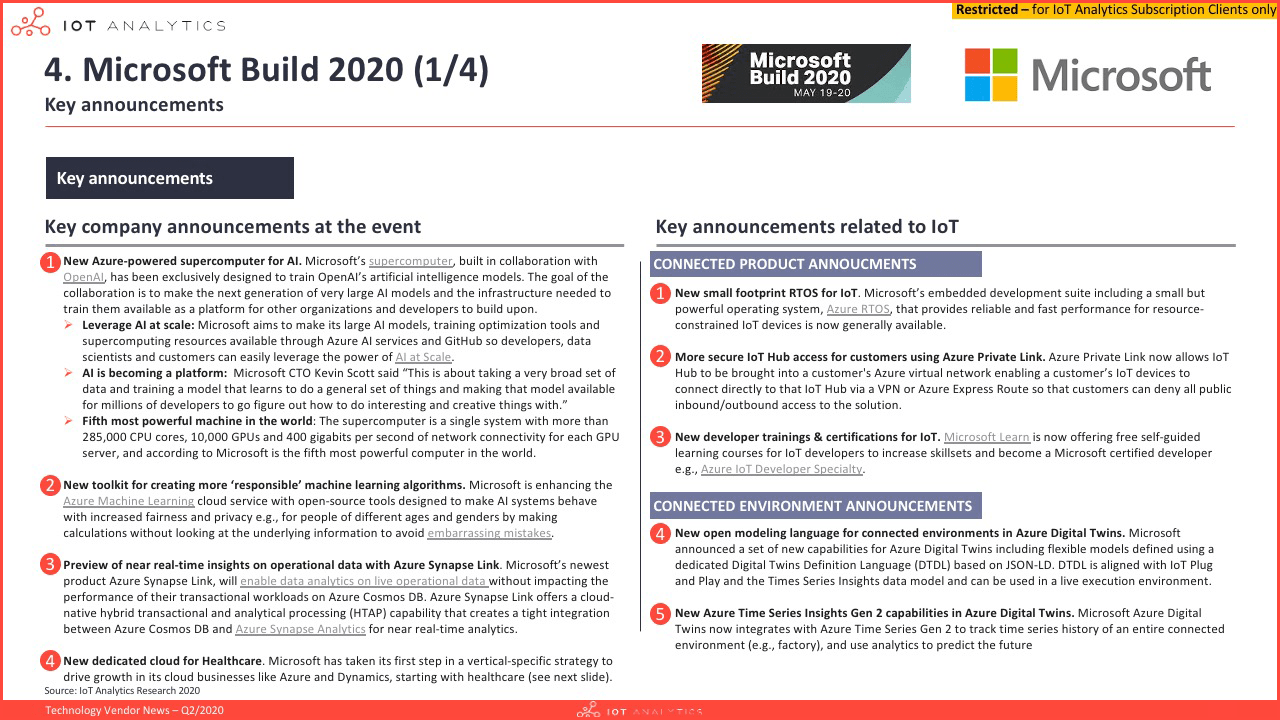 IoT Analytics -Tech Vendor News - Q2 2020 - Microsoft 1