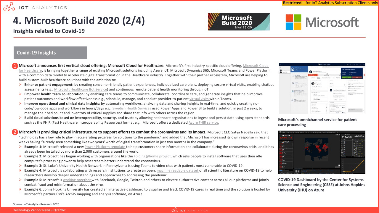 IoT Analytics -Tech Vendor News - Q2 2020 - Microsoft Covid-19