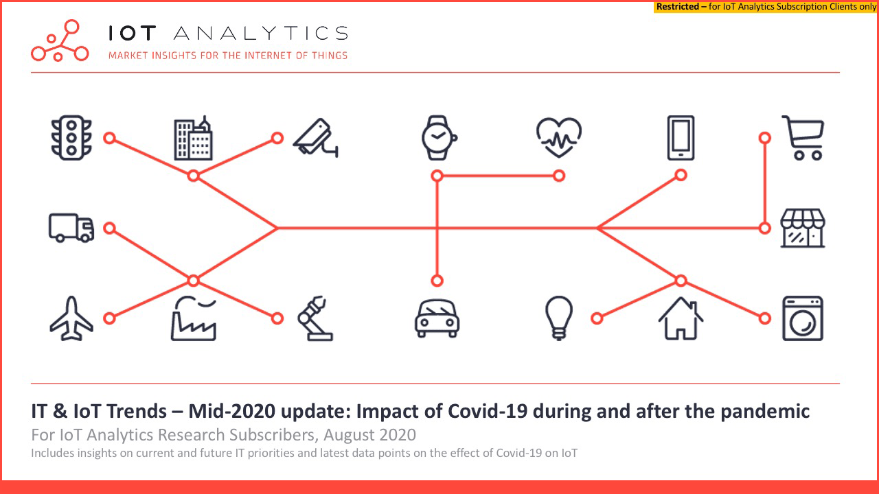 IT-and-IoT-Trends-Mid-2020-Update-Cover
