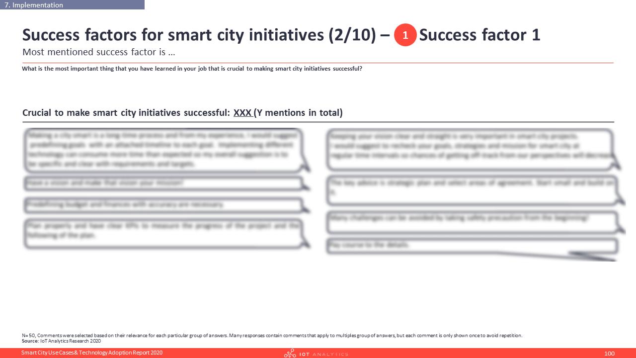 Smart City Success Factor Deep Dive