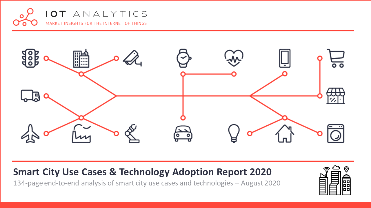 Smart City Use Cases Report Image