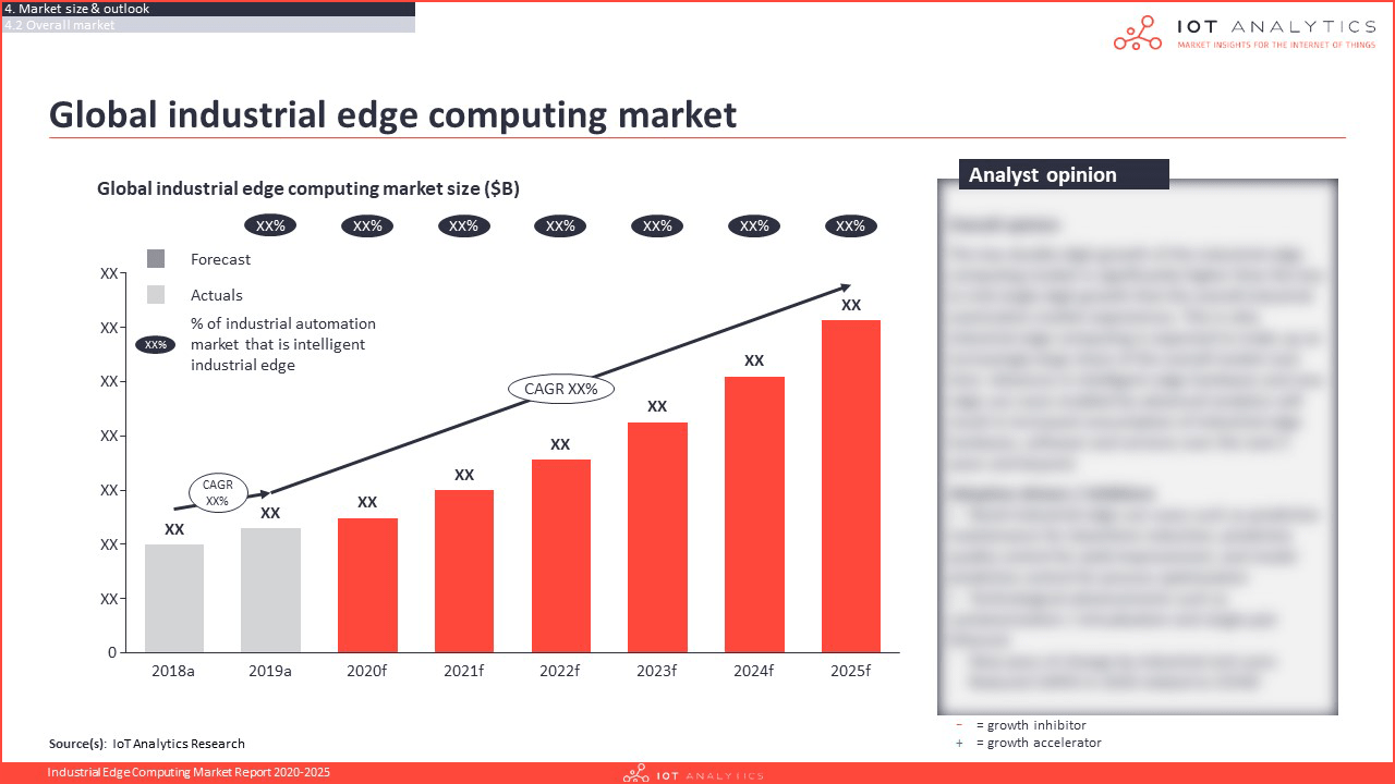 Industrial Edge Computing Market Report 2020-2025 - Global industrial edge computing market