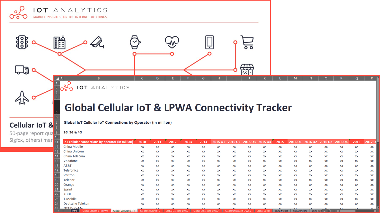 Cellular IoT & LPWA Tracker Q4 2020 - Cover