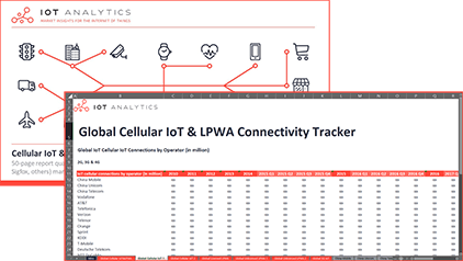 Cellular IoT & LPWA Tracker Q4 2020 - Cover thumbnail