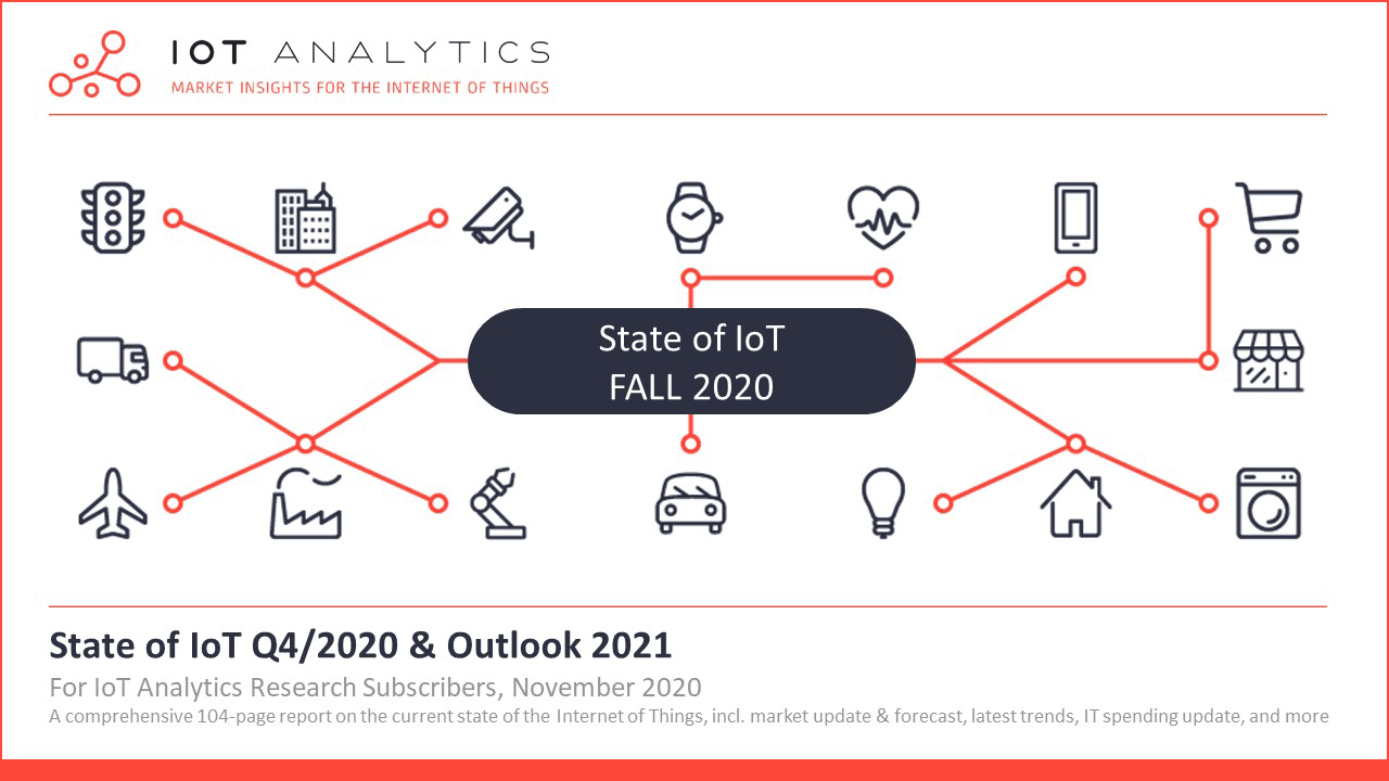 State-of-IoT-Q4-2020-and-Outlook-2021-Cover