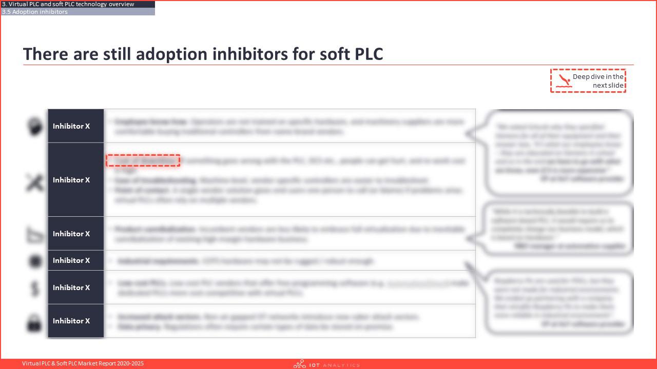 Virtual PLC & Soft PLC Market Report 2020-2025 - Adoption inhibitors