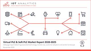 Virtual PLC & Soft PLC Market Report 2020-2025 - Cover thumb