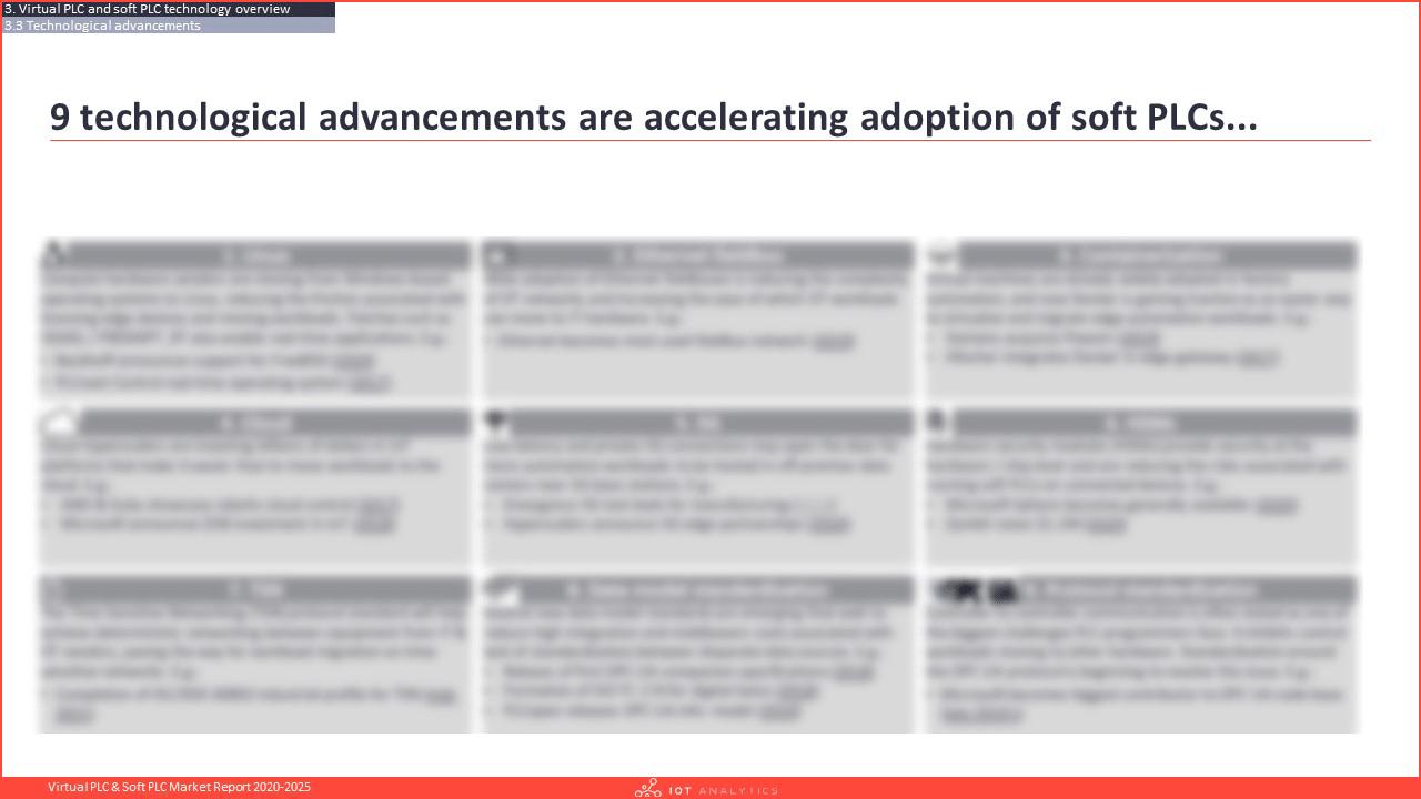 Virtual PLC & Soft PLC Market Report 2020-2025 - Technological advancements accelerating soft plc adoption