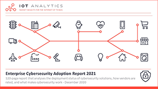 Enterprise Cybersecurity Adoption Report 2021 - Cover thumb