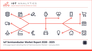 IoT Semiconductor Market Report 2020-2025 Cover Thumb