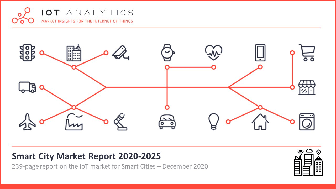 Smart City Market Report 2020-2025 Cover