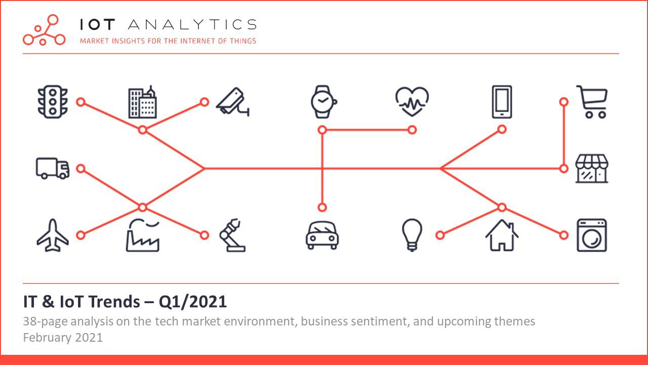 IT & IoT Trends Q1 2021