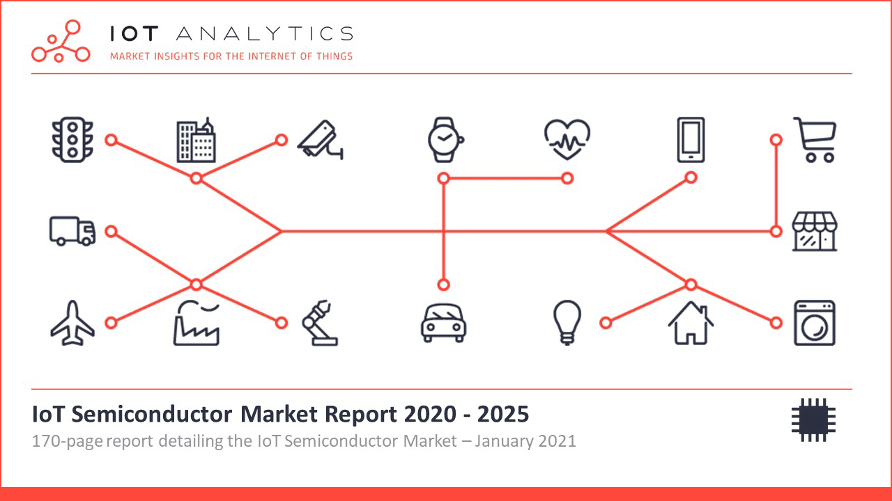 IoT Semiconductor Market Report 2020-2025 Cover