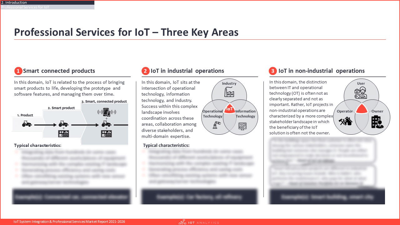 IoT System Integration Professional Services Market Report 2021 - Three key areas
