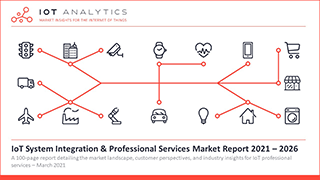 IoT System Integration Professional Services Report 2021 - Cover thumb