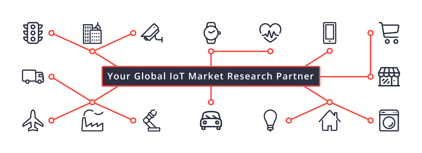 IoT Analytics - #1 in IoT market research