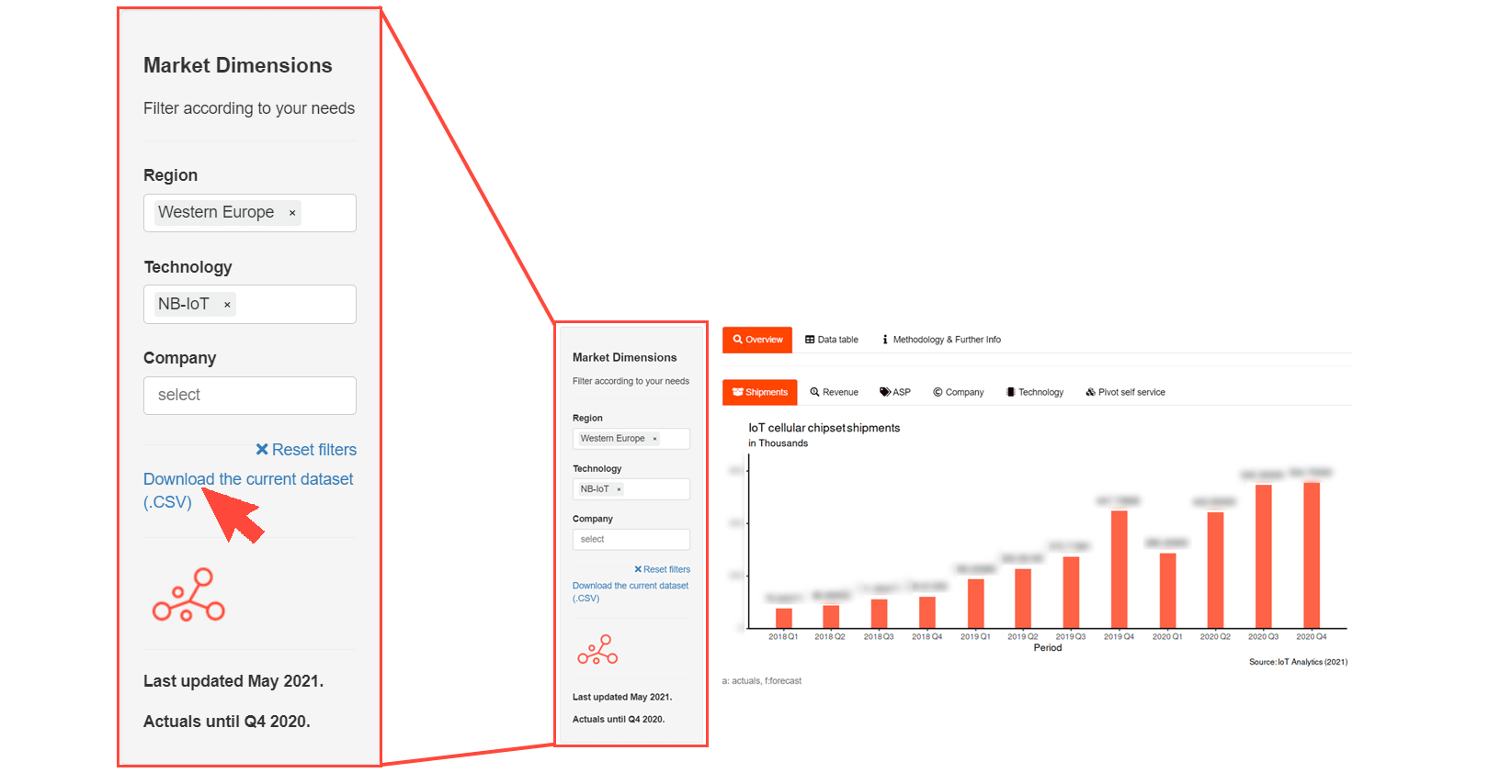 Global Cellular IoT Module Tracker 2018 - 2020 - Webapp tailored data export-min