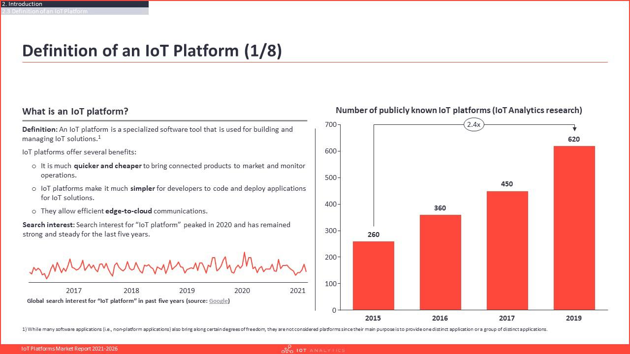 IoT Platforms Market Report 2021-2026 - Definition of an IoT Platform