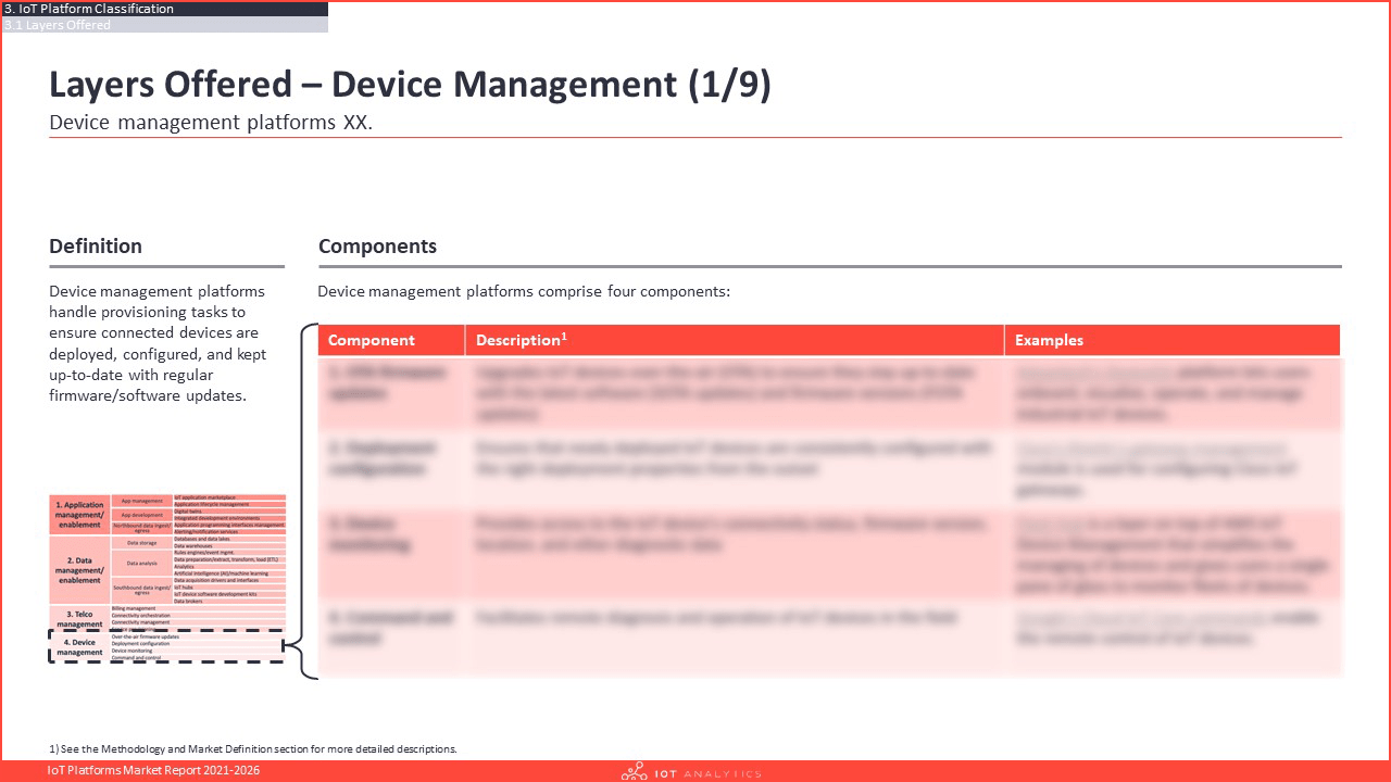 IoT Platforms Market Report 2021-2026 - Device Management Platforms