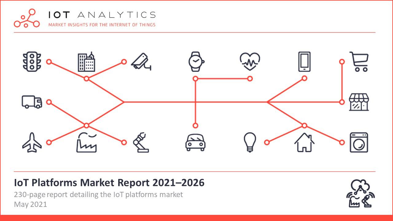 IoT Platforms Market Report 2021 - 2026