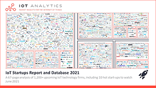 IoT Startups Report and Database 2021 - Cover Thumbnail