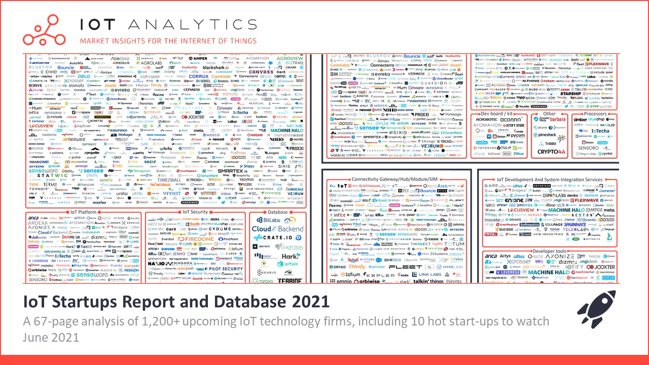 IoT Startups Report and Database 2021 Cover