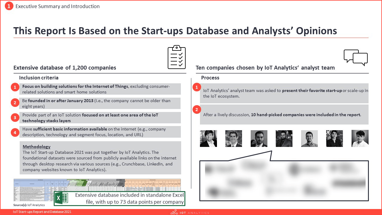 IoT Startups Report and Database 2021 - Methodology