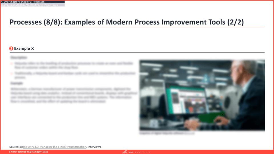 Smart Factories Insights Report 2021 - Process Improvement Tools-min