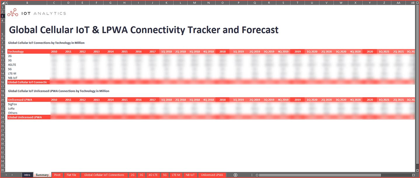 ket Tracker (Q3 2021) - Cover
