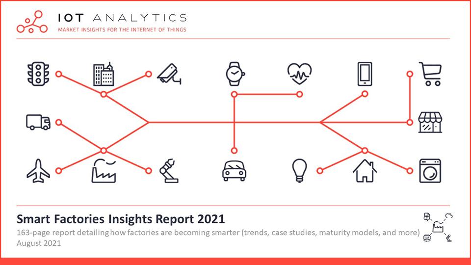 Smart Factories Insights Report 2021
