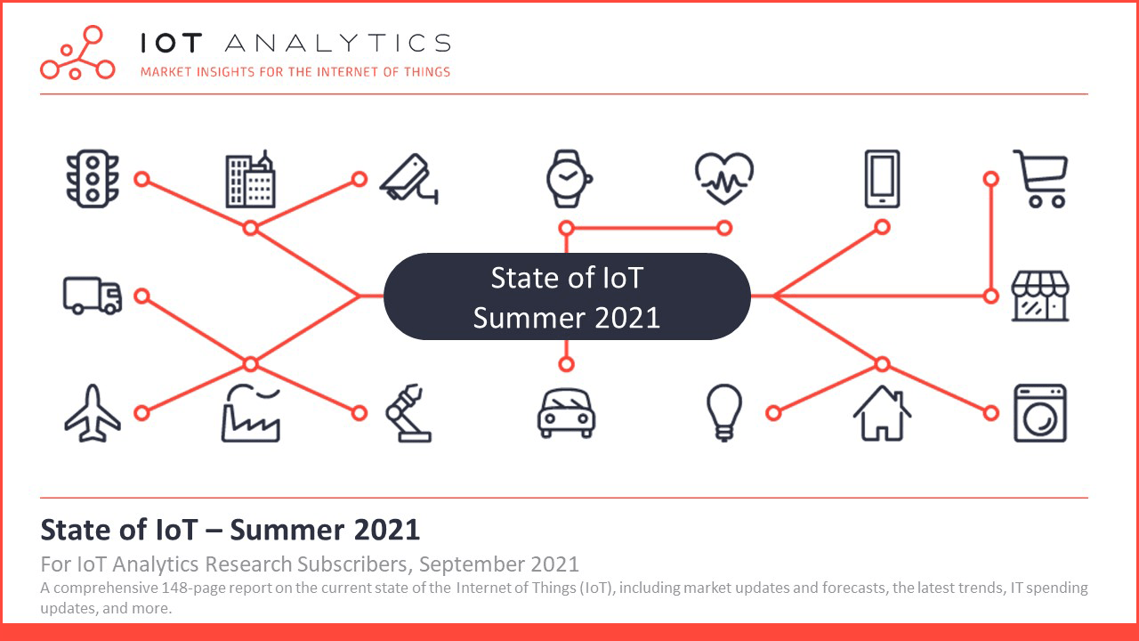 State of IoT - Summer-2021 - Cover