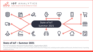 State of IoT Summer 2021 - Cover thumb-min