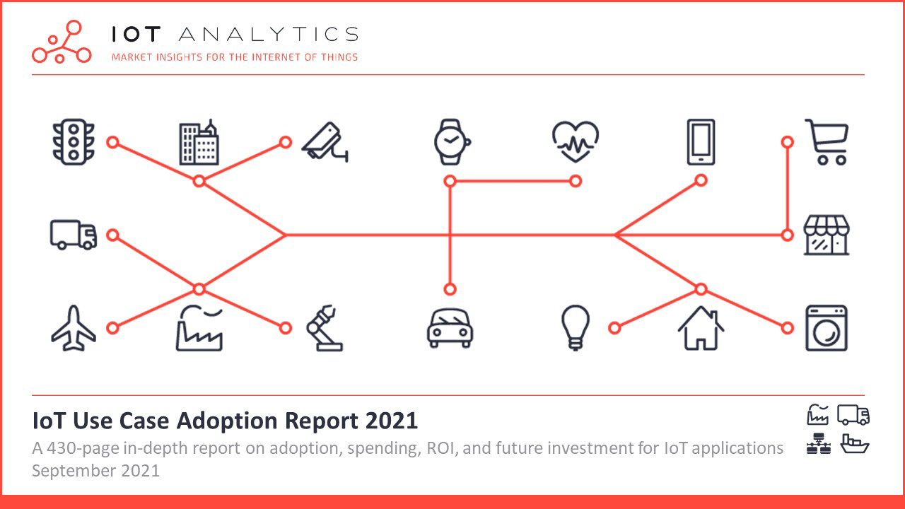 IoT Use Case Adoption Report 2021 Cover