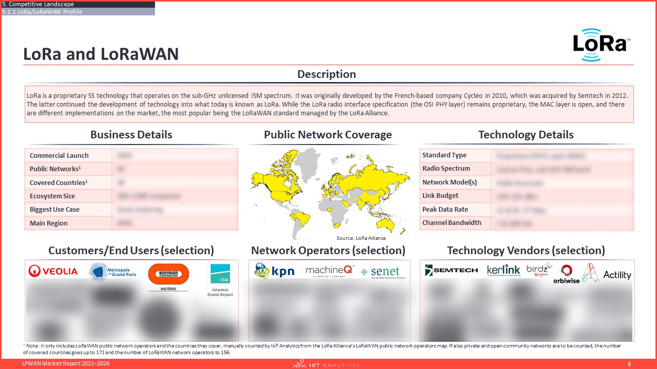 LPWAN Market Report 2021–2026 - Technology profile